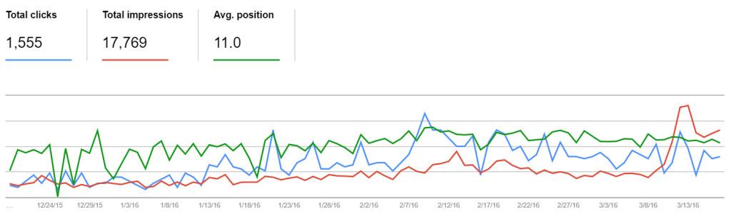 google-search-data-big-t